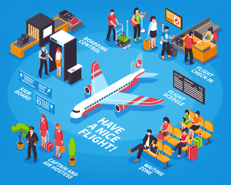 Airport departure isometric infographic decorative poster with flight check-in security control scanning and airliner vector illustration
