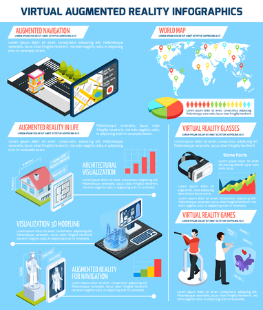 Colored virtual augmented reality 360 degree isometric infographics with augmented reality in life navigation games and glasses descriptions vector illustration