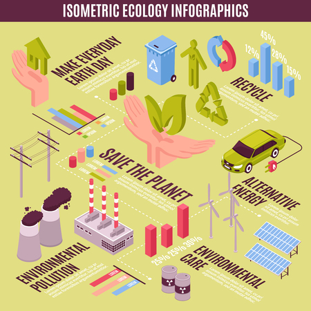 Isometric ecology infographics with isolated pictograms signs and images of power plants and alternative energy sources vector illustration