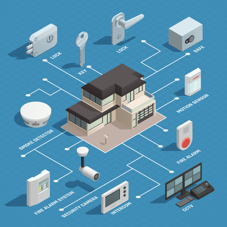 Home security isometric flowchart with security camera safe lock intercom smoke detector elements vector illustration