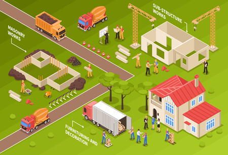 Isometric building horizontal composition with houses at various points of construction with text captions and human characters vector illustration