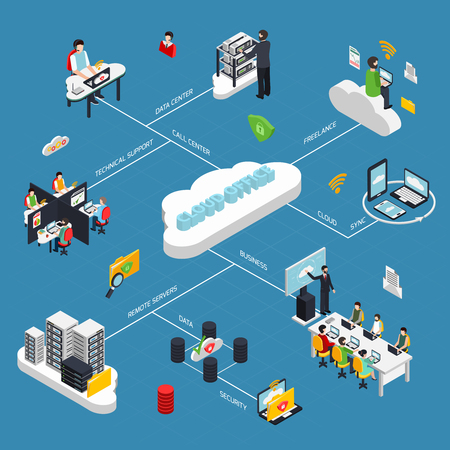Cloud office isometric flowchart with data storage symbols vector illustration
