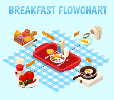 Breakfast cooking isometric flowchart with cutting of foodstuff, frying of eggs, mix of vegetables vector illustration Illustration