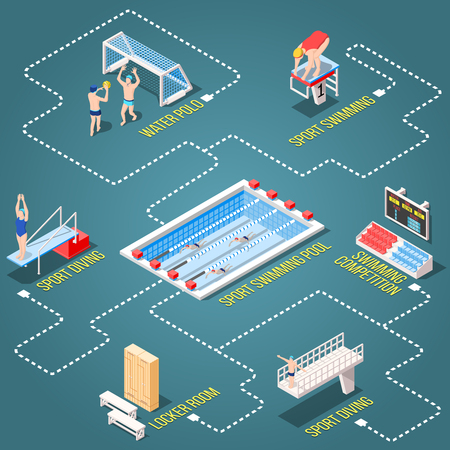 Isometric swimming pool flowchart with isolated images for different kinds of water sport and dashed lines vector illustration Stock Illustratie