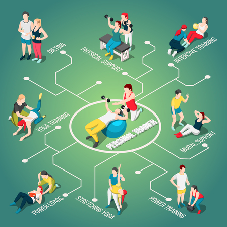 Gym isometric flowchart with people exercising under control of personal trainer in dieting yoga power loads stretching yoga intensive training vector illustration Illustration