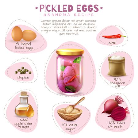 Ingeblikte voedselaffiche met het recept van de ingelegde eierenoma met ingrediënten op witte vectorillustratie als achtergrond Stock Illustratie