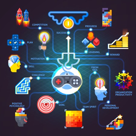 Gamification principles elements applications flat colorful glowing flowchart design with  black background vector illustration