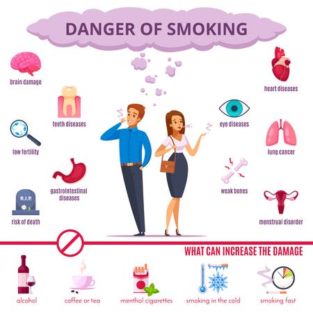 喫煙の危険性は、損傷を増加させる疾患の器官や要因のセットを隔離しました。漫画ベクトルイラスト。  イラスト・ベクター素材
