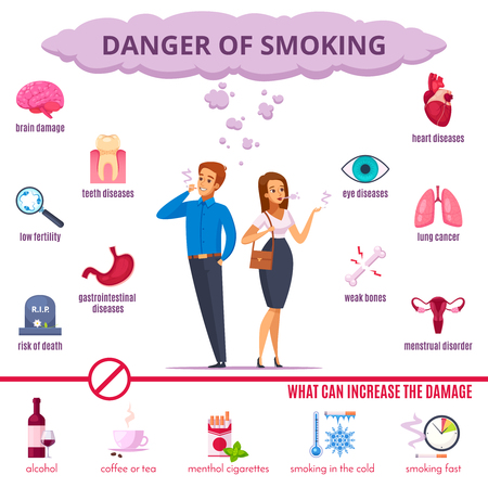 Smoking danger isolated set of diseases organs and factors increasing damage. Cartoon vector illustration.