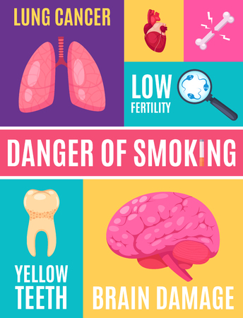 Smoking danger cartoon poster with information about complications. So as low fertility lung cancer, yellow teeth brain damage vector illustration.