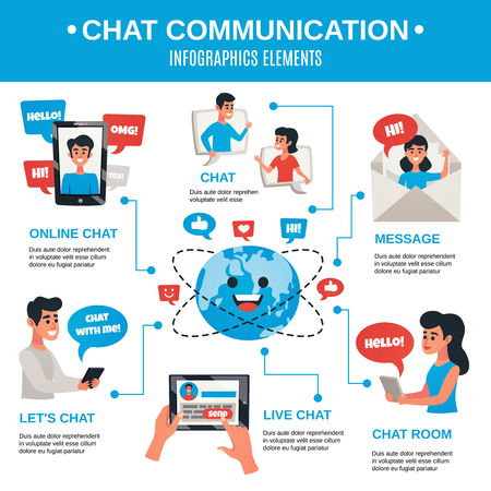 Effective private and business interactive communication with life chat messaging on mobile electronic devices. Flat info-graphic vector illustration. 向量圖像