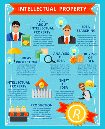 Intellectual property flat infographics on blue background with searching, protection, buying and theft of idea vector illustration