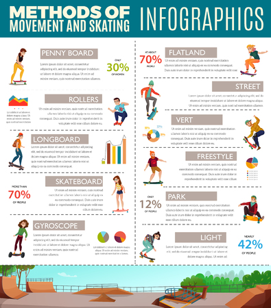 Methods of movement and skating  infographics layout with teens on skateboard rollers gyrometer vector illustration