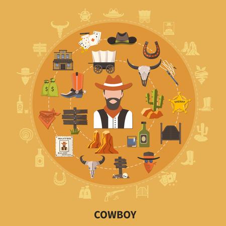 Cowboy with attributes, wooden building, animal skulls, prairie  elements, round composition on sand background flat vector illustration Illusztráció