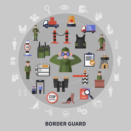 Serviço de controle de fronteira e conceito de equipamento de guarda na ilustração em vetor plana fundo cinza