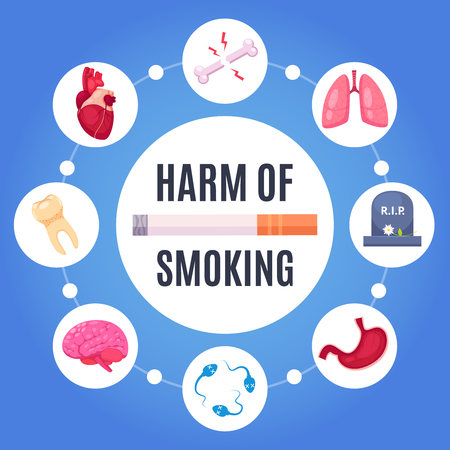 Harm of smoking round design concept with  human organs sensitive to disease from nicotine cartoon vector illustration