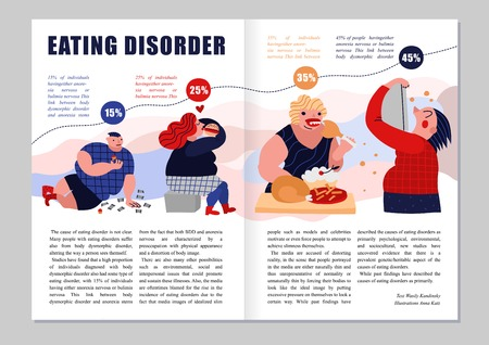 Eating disorder magazine layout with gluttony symbols infographics flat vector illustration