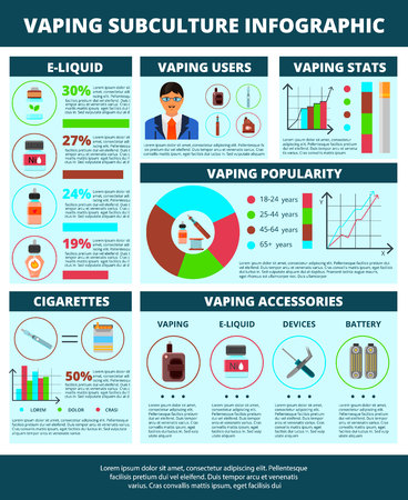 Vaping subculture flat infographic poster with e-liquids cigarettes accessories and users statistics background vector illustration  Ilustracja