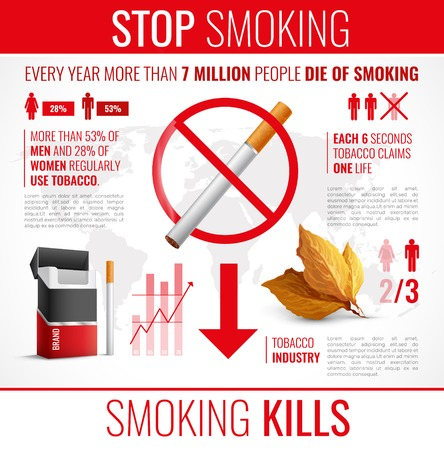 Tobacco products realistic infographic set with harm and death symbols vector illustration