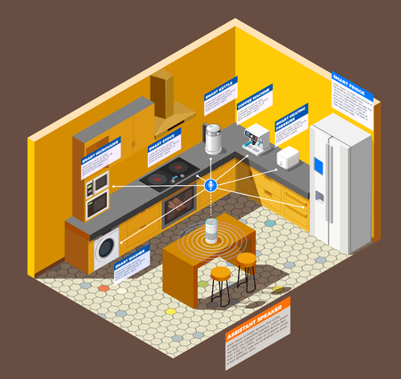 Kitchen internet of things isometric composition on brown background with home assistant, smart household appliances vector illustration