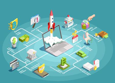 Diagrama de flujo de tecnología financiera con blockchain de criptomonedas de minería de ingresos básicos.
