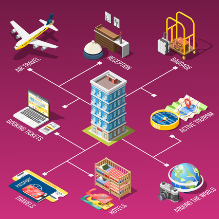 Travel isometric flowchart with booking tickets air travel hotel services active tourism adventure around world icons vector illustration
