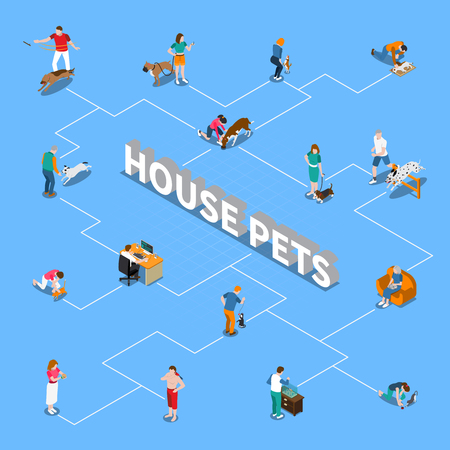 People spending time with their pets isometric flowchart on blue background 3d vector illustration