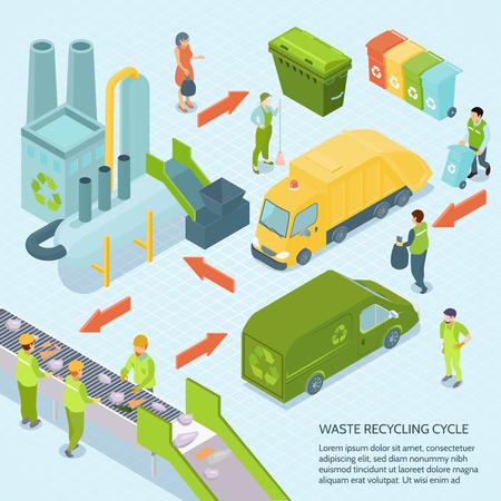 Garbage recycling cycle on blue background Ilustração