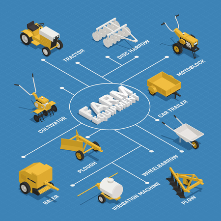 Farm gardening machinery isometric flowchart with hay making equipment tractor motorblok disk harrow cultivator wheelbarrow vector illustration Imagens - 95633790