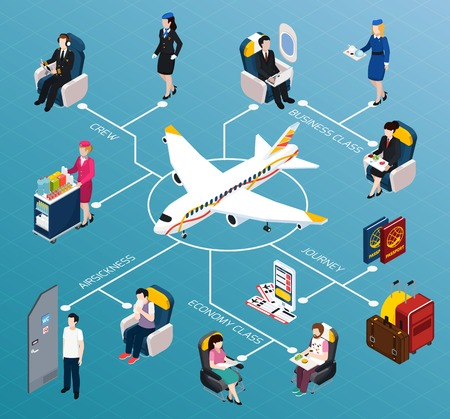 Airplane passengers isometric flowchart with crew and travel symbols vector illustration Illustration