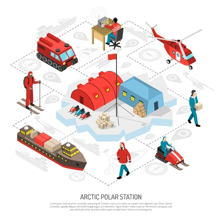Arctic polar meteorological radio station isometric flowchart style poster with icebreaker tracked vehicles snowmobiles helicopter vector illustration