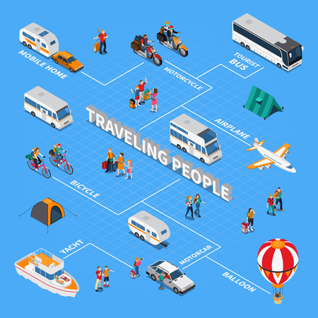 Traveling people isometric flowchart on blue background with transportation, tourists with baggage, tents, vector illustration Stock Vector - 95559851
