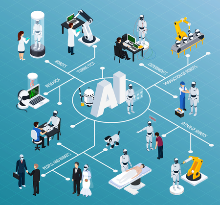 Artificial intelligence flowchart with robotics and technology symbols isometric vector illustration Ilustração