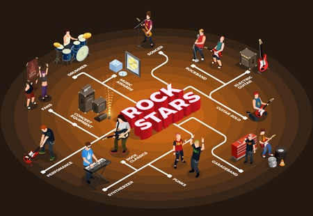 Rock stars isometric flowchart on dark background with artists and fans, music awards, concert equipment vector illustration Illustration