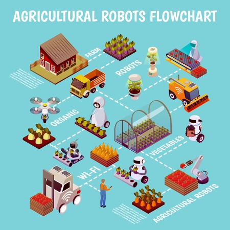 Agricultural robots isometric flowchart with schematics of modern farm with images of hothouse seedbeds vector illustration Illustration