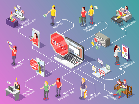 Obsessive advertisement isometric flowchart on gradient background with ad blocking, promoters, secure mobile devices vector illustration