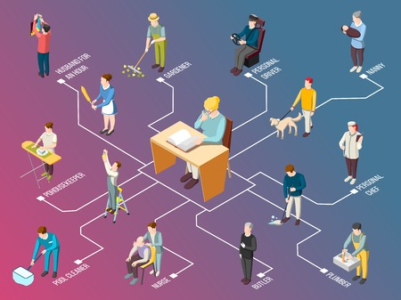 Domestic servant isometric flowchart on gradient background with butler, housekeeper, pool cleaner, plumber, personal driver vector illustration