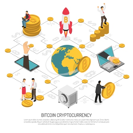 ICO initial coin offering flowchart style isometric poster