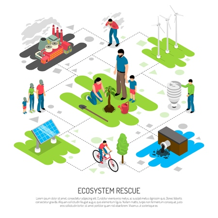 Ecology isometric composition on white background with water and air pollution, green technologies, nature revival vector illustration Ilustrace