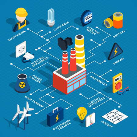 Electricity isometric chart with electrician light bulb power station battery circuit and other descriptions vector illustration Illustration
