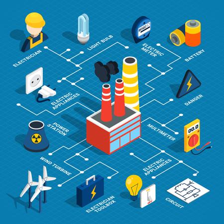 Tableau isométrique de l'électricité avec le circuit de batterie de la centrale électrique de l'ampoule électrique et d'autres descriptions vector illustration Banque d'images - 95948676