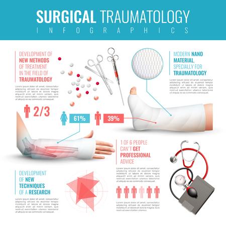 治療と新しい方法を持つ外科的外傷学インフォグラフィックセットは、ベクターイラストをシンボル