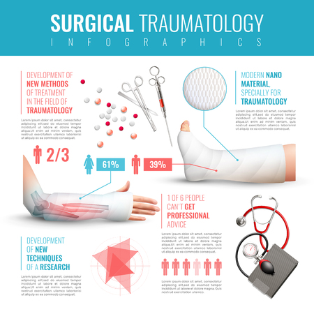 Surgical traumatology infographic set with treatment and new methods symbols vector illustration