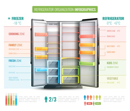 Refrigerator organization infographics with information about various zones in freezer and in cooling chamber vector illustration  Illustration