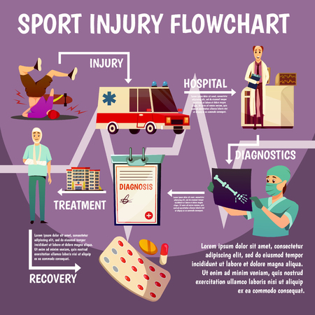 Sport injury flat colorful flowchart with isolated images of doctors and traumatized persons text and arrows vector illustration