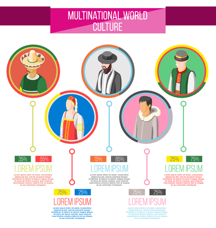 Multinational culture infographics layout with world ethnicity statistics and  isometric round icons of people in traditional costumes vector illustration
