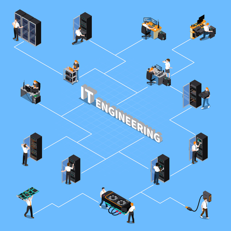 Isometric flowchart with information technology engineering specialists and equipment on blue background 3d  illustration. Illustration
