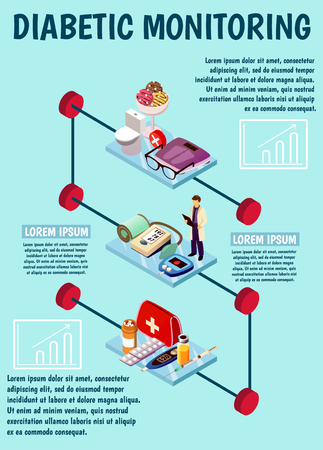 Diabetic monitoring isometric background with infographic elements,  balance of medications and healthy nutrition in lifestyle vector illustration