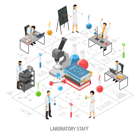 Isometric scientific laboratory staff round composition with human characters of scientists and workspace items with icons vector illustration Illusztráció