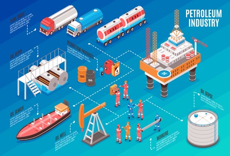 Oil gas industry isometric flowchart with offshore platform depot petroleum products transportation trucks tanker workers vector illustration Ilustrace